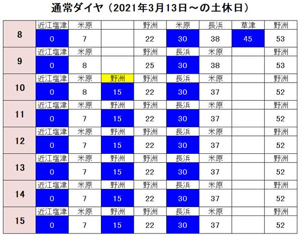 京都駅 米原方面GW 通常ダイヤ