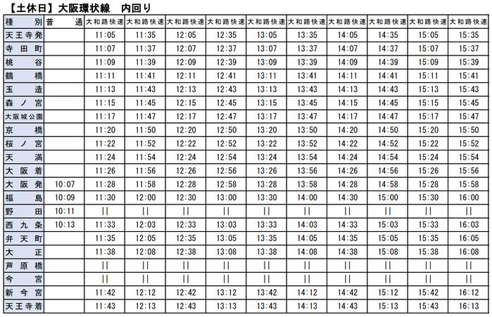 大阪環状線 GW減便(土休日・内回り)