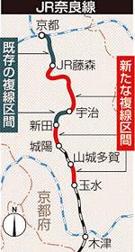 JR奈良線  複線区間拡大へ