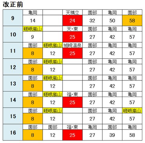 京都駅 嵯峨野線 改正前
