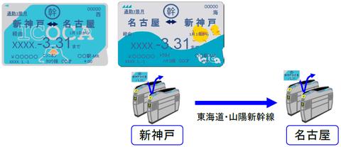 新幹線IC定期券2(JR東海 ニュースリリースより)