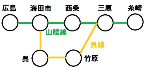 広島~糸崎