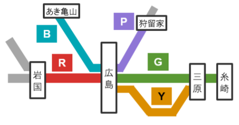 【JR西日本】 広島エリアの5路線に 「駅ナンバー」 を導入へ! 2020年9月以降に使用開始!