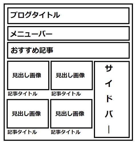 関西のJRへようこそ!記事一覧ページの理想