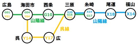 広島~福山(駅ナンバー)
