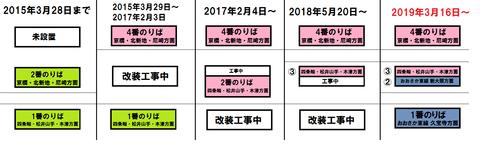 鴫野駅 改良工事の図(完成版)