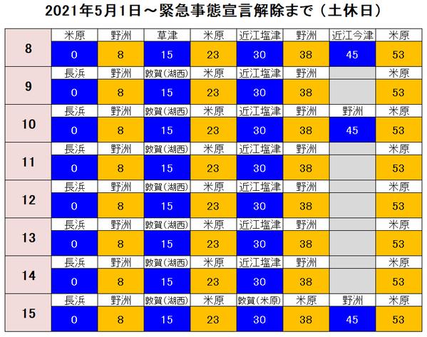 大阪駅 京都方面GW 5月1日~