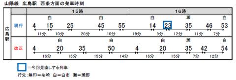 山陽線 広島駅 西条方面の発車時刻(JR西日本 ニュースリリース)