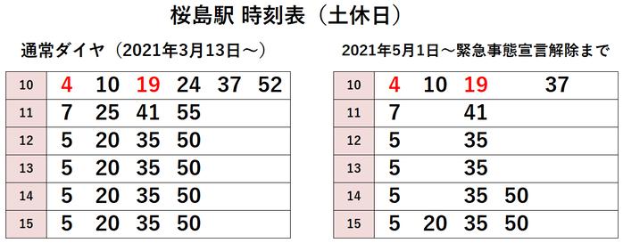 桜島駅 GW時刻表(土休日)