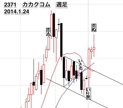 【2371】_カカクコムW0124-4