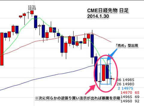 CME日経先物0130-19