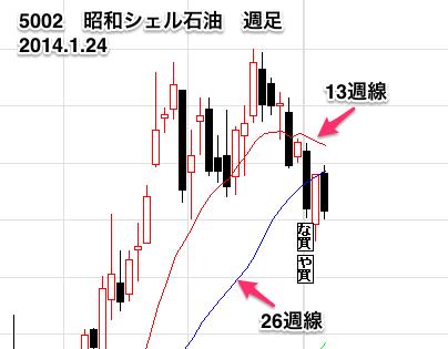 【5002】_昭和シェル石油W0124-12