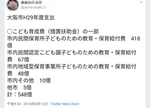 大阪市H29年度