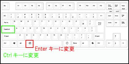 keyswap002