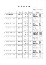 20170922不動産情報1