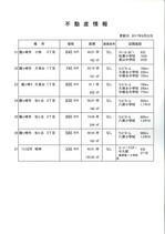 20170922不動産情報