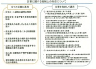 税制改正2