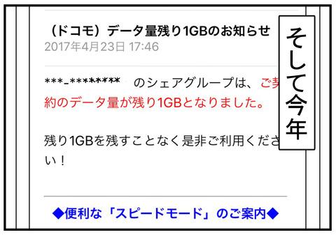 27 残り1GB 3