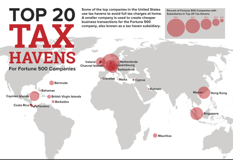 Top-20-Tax-Havens-Featured1