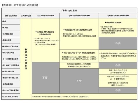 39D1766F-E0C2-4A62-B89C-9199F7CF3E48