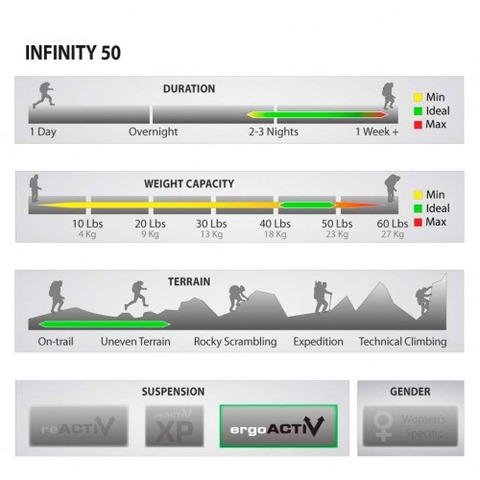 infinity50_packtech_20111219155657-500x500