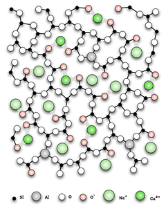 240px-Kalk-Natron-Glas_2D