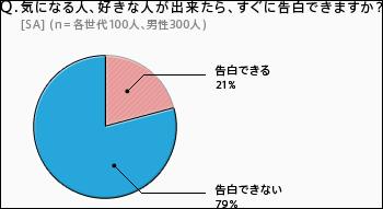 graph05