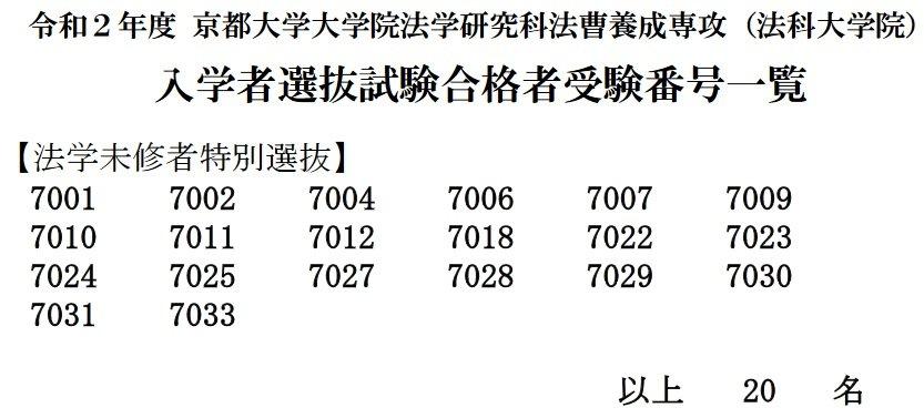 京大ロー入試合格者2020未修特別選抜