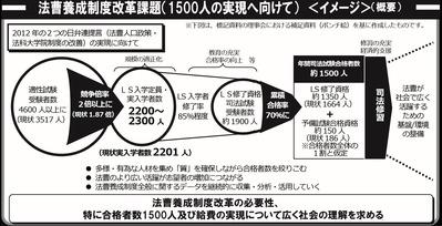 日弁連速報法曹養成号外No39イメージ図