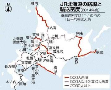 JR北海道路線図と輸送密度(北海道新聞より)