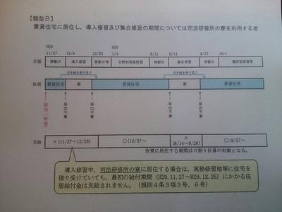 20171023_修習 住宅給付金