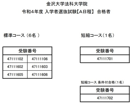 金沢大ロー2022A