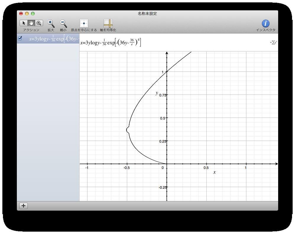 おっぱい曲線