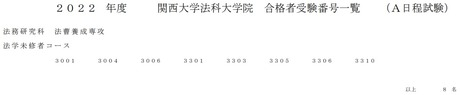 関西大ロー2022A未修