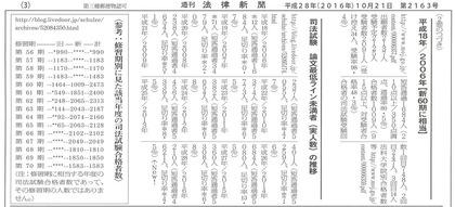 法律新聞2163-2