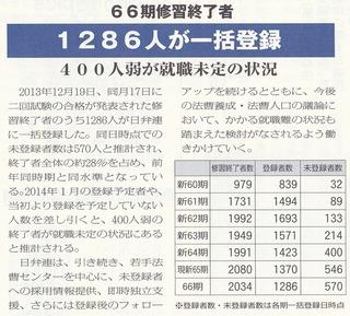 日弁連新聞2014年1月66期一斉登録