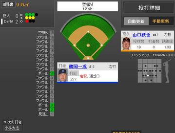 鶴岡1打席19球