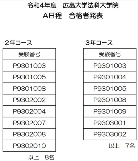 広島大ロー2022A