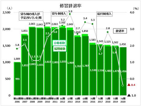 shuushuu-jitairitsu-2021-74-5