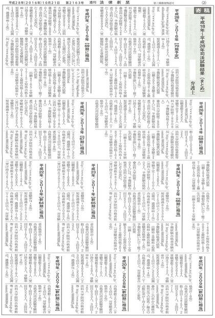 法律新聞2163-1
