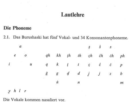 burushaski-phoneme-bearbeitet