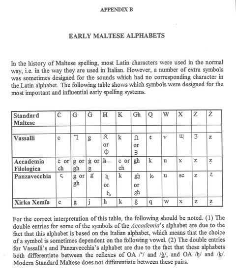 maltesisch-Orthographie