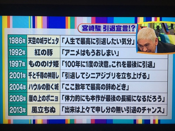 宮崎駿監督の引退宣言集が…!?