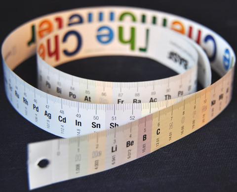 元素周期表関連・周期表グッズ