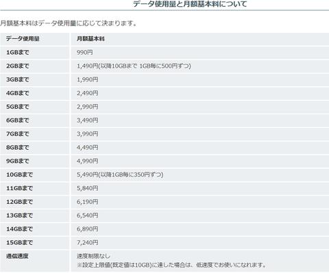 MVNO_b-mobile_990