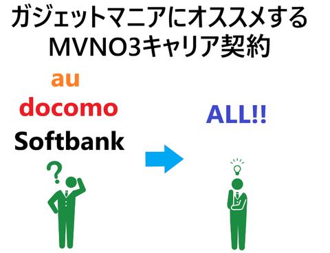 MVNO3キャリア契約