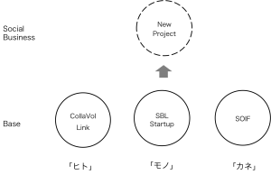 新概念図-300x194