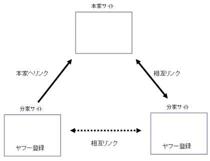 bunke_clip_image002