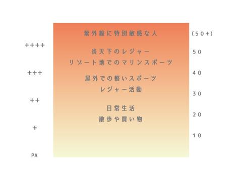 Ultraviolet-index-0720-1