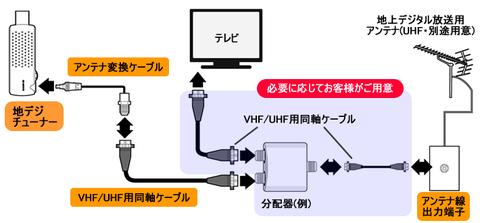 step1_02